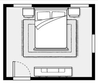 寝室の配置