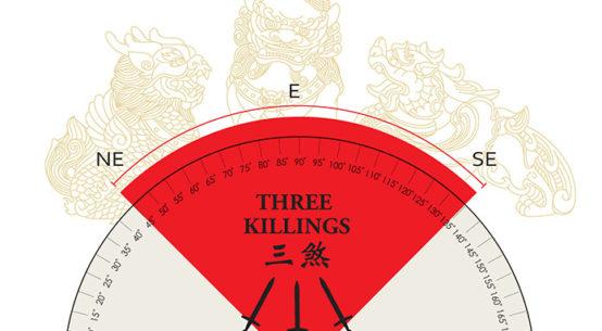 三殺について、理解を深める。